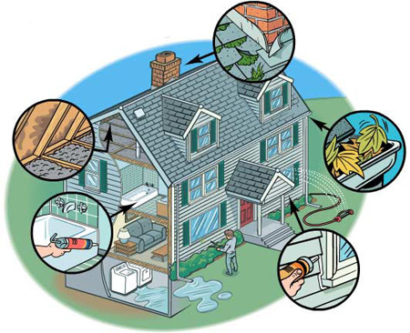 Home Inspection Company Standish Michigan Arenac County